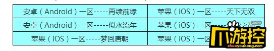 梦幻西游3.22日更新情况.png