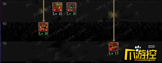 DNF守護者新職業龍騎士90級刷圖如何加點 刷圖加點攻略3.png
