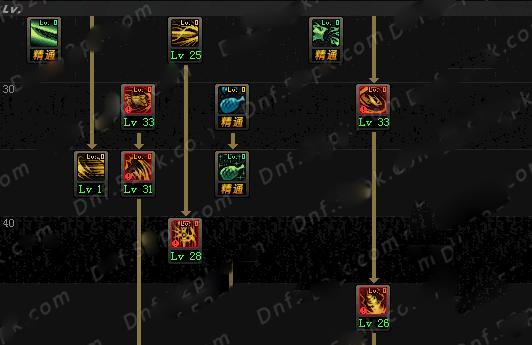 DNF守護者新職業龍騎士90級刷圖如何加點 刷圖加點攻略2.png