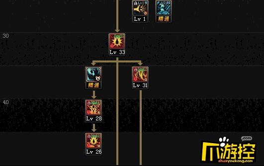 DNF起源版本帝血弒天怎麼加點 帝血弒天裝備搭配攻略3