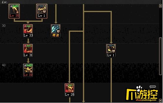 DNF起源版本劍魔怎麼加點 劍魔裝備搭配攻略8