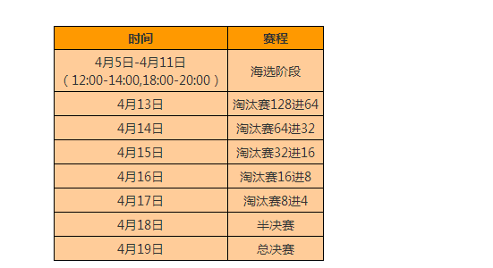 梦幻西游手游卡牌大赛流程.png