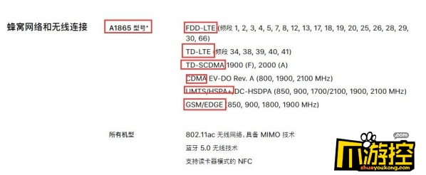 iPhone X支持哪些网络型号 iPhone X/8 详细网络配置信息2