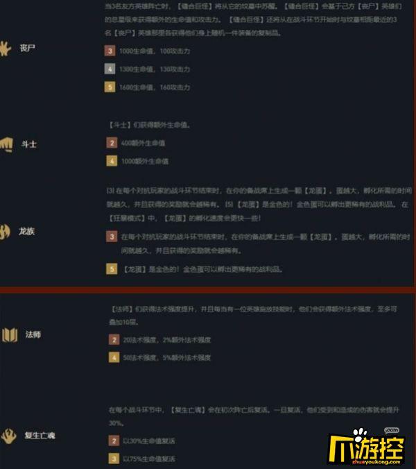 云顶之弈S5丧尸斗法4.0阵容怎么搭配