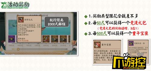 阴阳师2021端午节活动玩法奖励介绍3.png