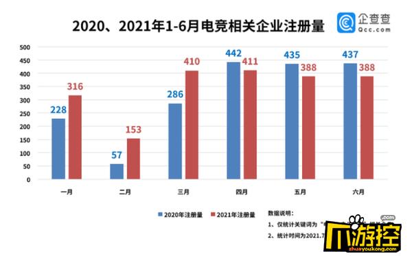 2021年电竞行业规模有望突破1800亿,市场前景广阔
