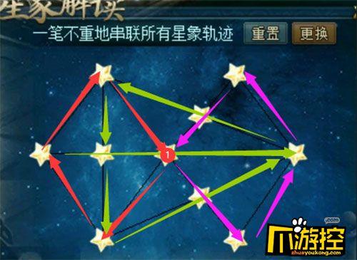 问道三伏节星象解读,看你能玩转几条