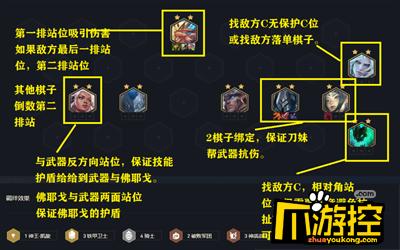 云顶之弈S5.5武器大师阵容搭配攻略3.png