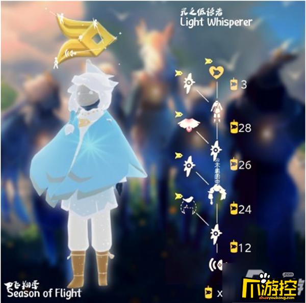 光遇飞翔季小鸟头饰获取方法介绍1.png