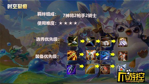 金铲铲之战神将强骑阵容搭配攻略2.jpg