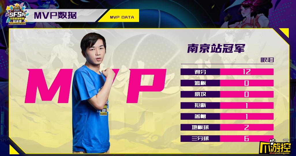 大魔王强势卫冕街头篮球,武汉冠军勇夺SFSA总冠军