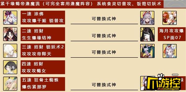 阴阳师八百八十八宴阵容搭配攻略2.png