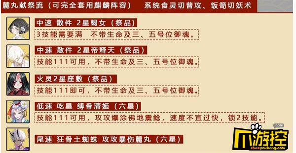 阴阳师八百八十八宴阵容搭配攻略1.png
