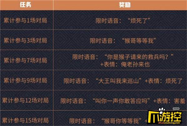王者荣耀86版西游系列语音获取方法大全.jpg