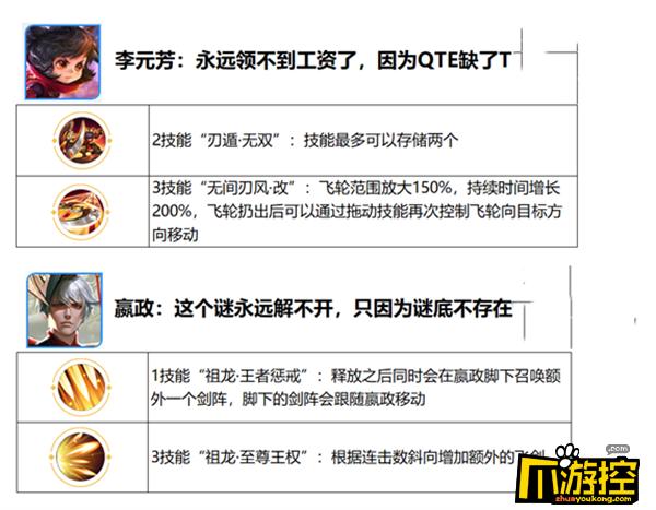 王者荣耀六周年庆觉醒之战新增英雄汇总2.png
