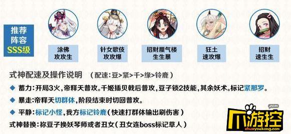 阴阳师善恶终章帝释天阵营怎么搭配.jpg