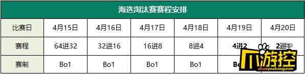 激战预警!《梦三国2》无双杯百名高手同台竞技!