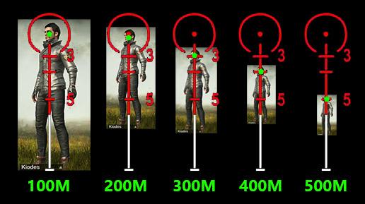 绝地求生全军出击四倍镜怎么用 四倍镜使用技巧详解3