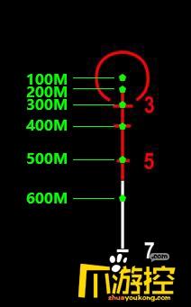 绝地求生全军出击四倍镜怎么用 四倍镜使用技巧详解2