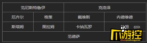 足球小萌将商城版变态版全传奇阵容攻略_传奇阵型推荐