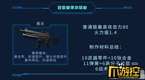 明日之后短管榴弹冲锋枪如何使用,明日之后短管榴弹冲锋枪使用方法