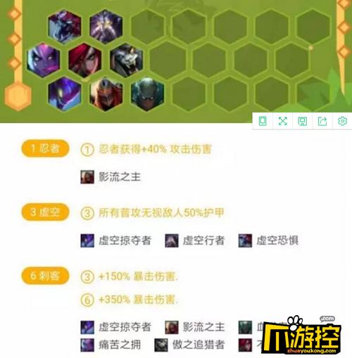 lol云顶之弈虚空六刺+极地游侠成型阵容怎么玩
