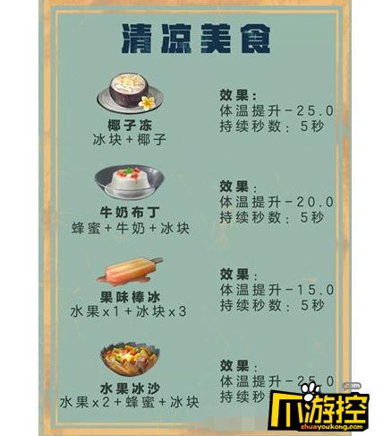 明日之后清凉美食怎么做,明日之后清凉美食食谱分享