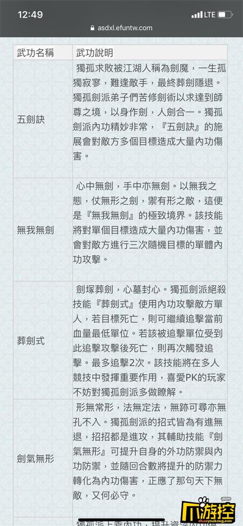 神雕侠侣2手游独孤门派介绍
