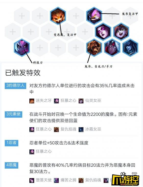 云顶之弈9.16b强势阵容推荐