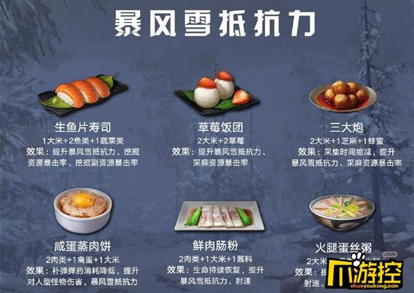 明日之后有哪些提升暴风雪抵抗力的食物