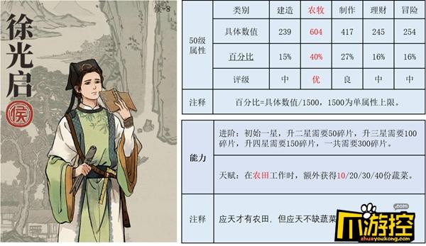 江南百景图徐光启珍宝怎么搭配最强.jpg