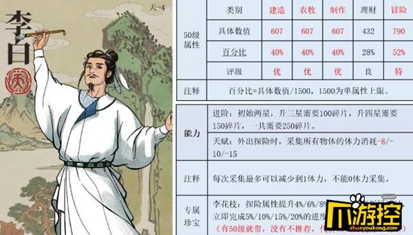 江南百景图李白珍宝怎么选择