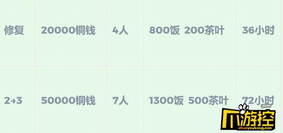 江南百景图杭州疏浚东岸怎么玩