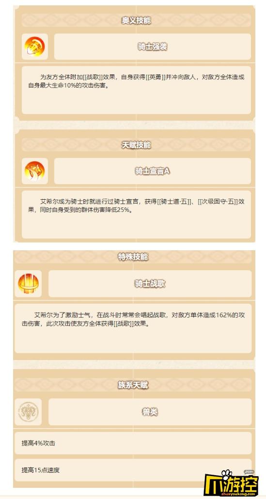 四叶草剧场艾希尔值得培养吗.jpg