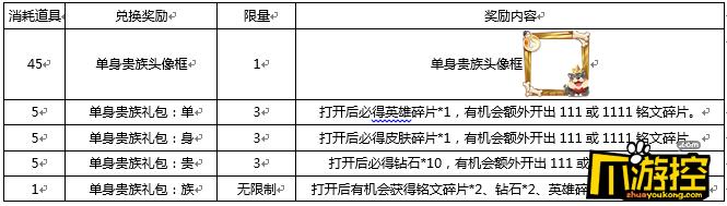 王者荣耀双十一有什么活动 11.11活动介绍图三.png