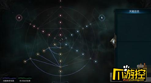 拉结尔死亡游侠天赋怎么加点,拉结尔死亡游侠天赋怎么搭配