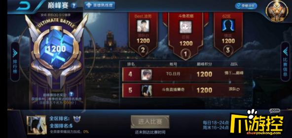 斗鱼王者荣耀实力爆表 四名主播霸榜新赛季王者第一人