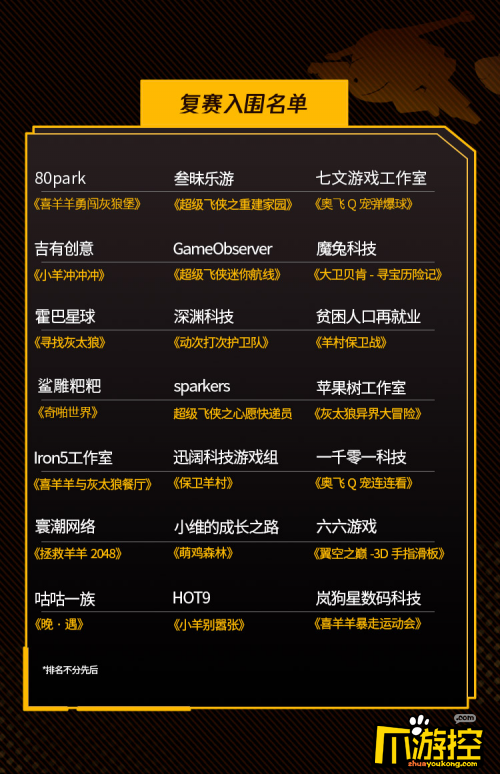 入围名单出炉!微信小游戏创意大赛公布初赛结果