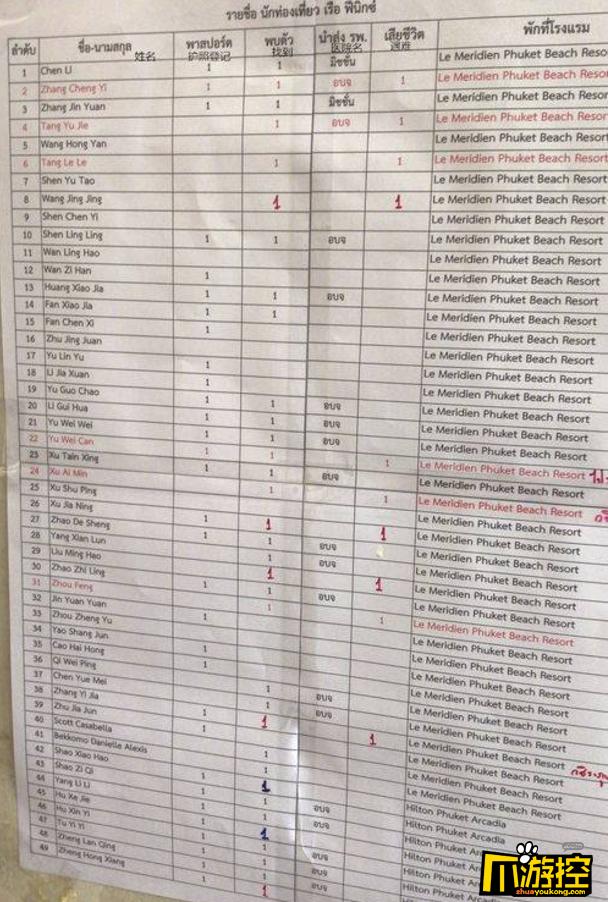 泰国普及岛翻船事故死亡多少人_泰国普吉岛沉船事故遇难者名单