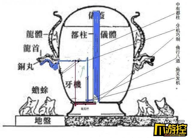 张衡地动仪是不是假的_张衡地动仪退出历史教科书2