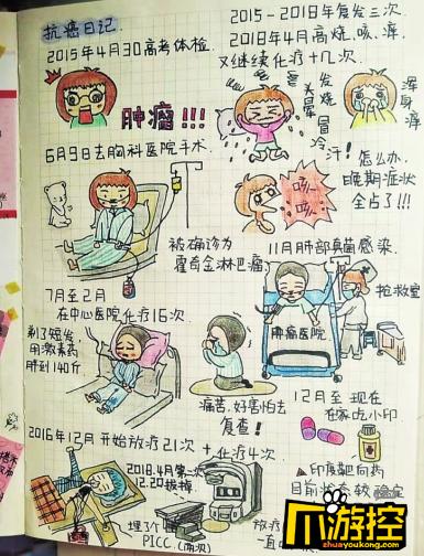 河南大四女生手绘抗癌日记 乐观传递抗癌力量